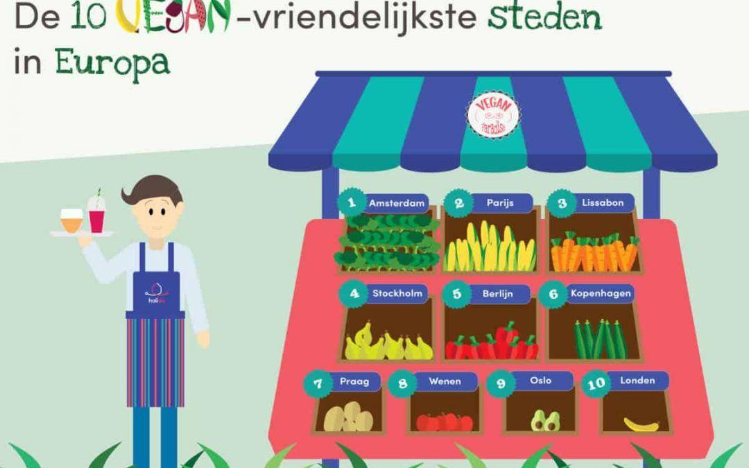 Amsterdam veganvriendelijkste hoofdstad van Europa